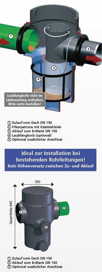 Vorfilter Maxi Plus Masse und Beschreibung