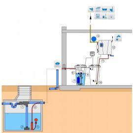 Regenwasseraufbereitung zur