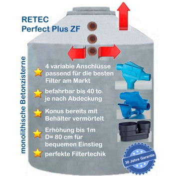 Betonzisterne Typ Perfect PLUS ZF 5600 L
