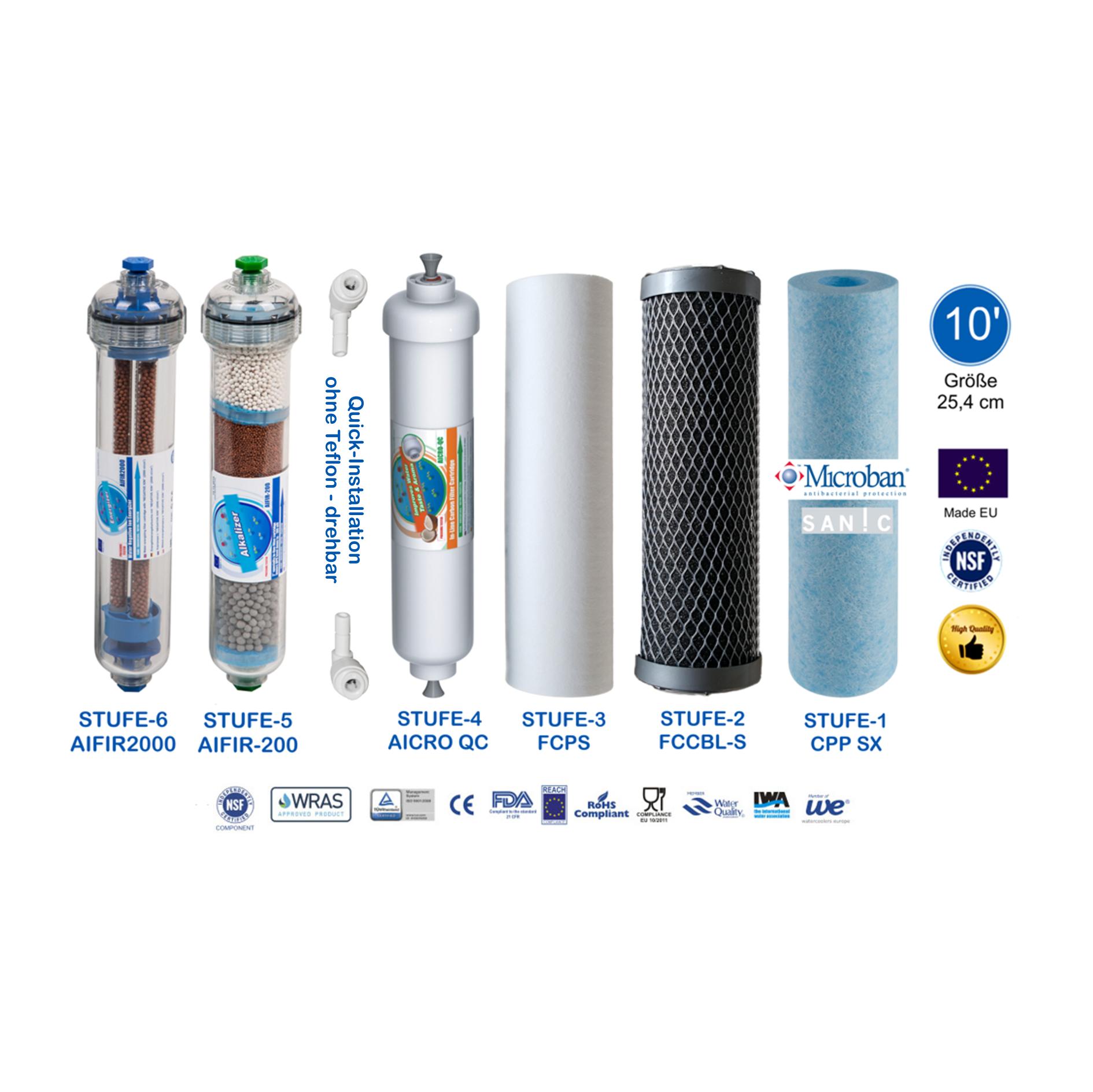 regenwasser filtern trinkwasser affordable sickerblocs with regenwasser filtern trinkwasser. Black Bedroom Furniture Sets. Home Design Ideas